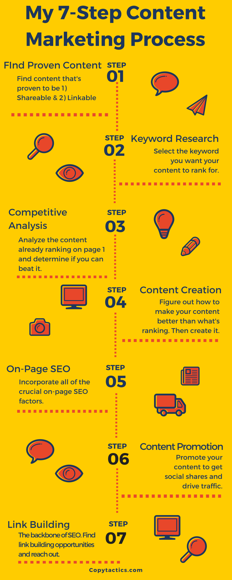 SEO case study for content marketing graphic