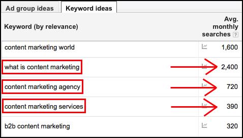 keyword planner 4